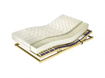 materace do łóżek