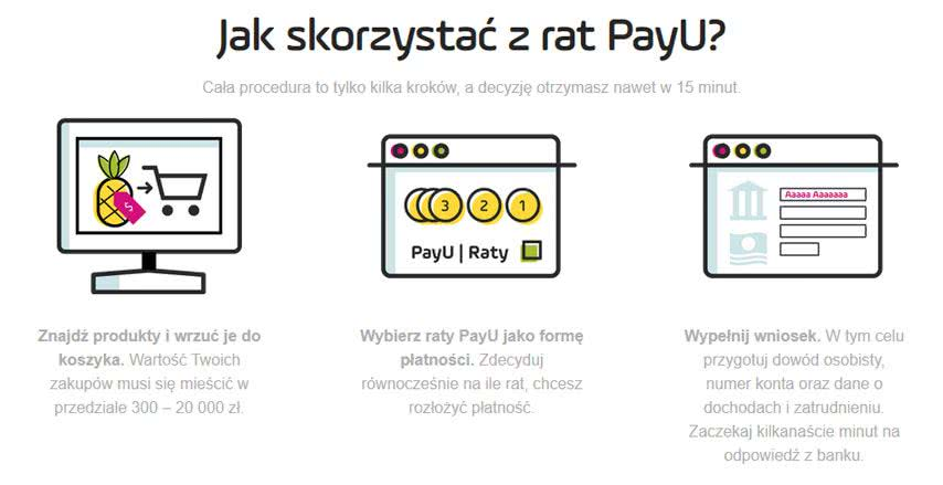 Raty online w Seart